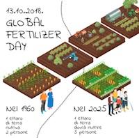 Fertilizzare = Nutrire